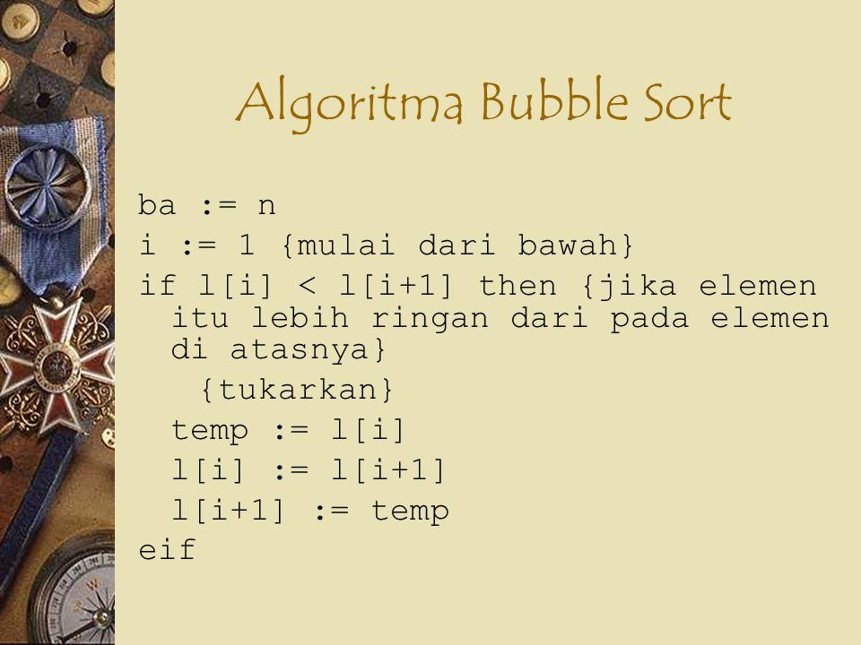 Algoritma Bubble Sort ba := n i := 1 {mulai dari bawah} if l[i] < l[i+1] then {jika elemen itu lebih ringan dari pada elemen di atasnya} {tukarkan} te