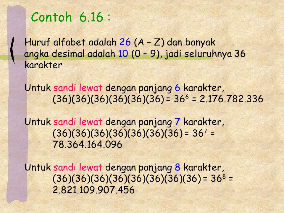 Contoh 6.16 : Huruf alfabet adalah 26 (A – Z) dan banyak angka desimal adalah 10 (0 – 9), jadi seluruhnya 36 karakter Untuk sandi lewat dengan panjang 6 karakter, (36)(36)(36)(36)(36)(36) = 36 6 = 2.176.782.336 Untuk sandi lewat dengan panjang 7 karakter, (36)(36)(36)(36)(36)(36)(36) = 36 7 = 78.364.164.096 Untuk sandi lewat dengan panjang 8 karakter, (36)(36)(36)(36)(36)(36)(36)(36) = 36 8 = 2.821.109.907.456