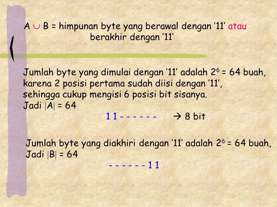 A  B = himpunan byte yang berawal dengan '11' atau berakhir dengan '11' Jumlah byte yang dimulai dengan '11' adalah 2 6 = 64 buah, karena 2 posisi pertama sudah diisi dengan '11', sehingga cukup mengisi 6 posisi bit sisanya.
