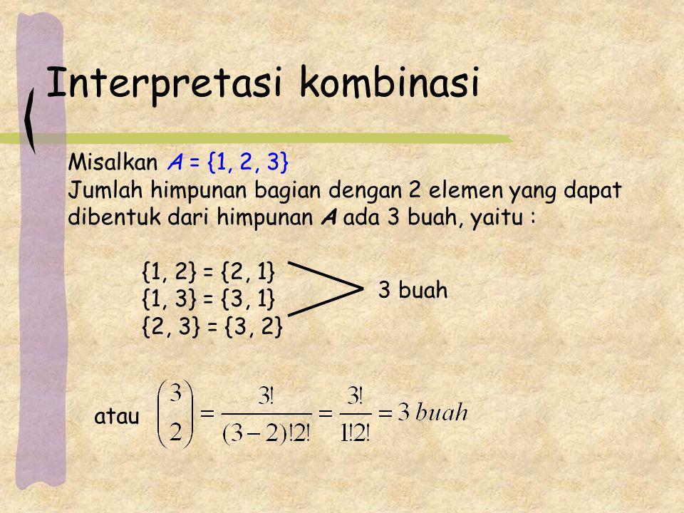 Interpretasi kombinasi Misalkan A = {1, 2, 3} Jumlah himpunan bagian dengan 2 elemen yang dapat dibentuk dari himpunan A ada 3 buah, yaitu : {1, 2} = {2, 1} {1, 3} = {3, 1} {2, 3} = {3, 2} 3 buah atau