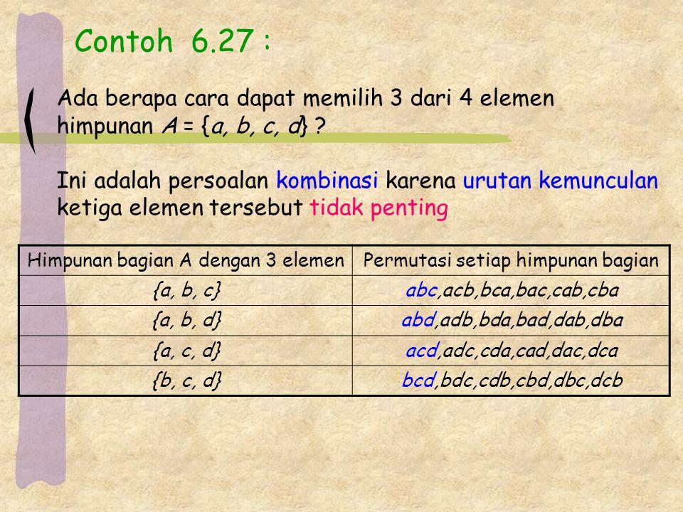 Contoh 6.27 : Ada berapa cara dapat memilih 3 dari 4 elemen himpunan A = {a, b, c, d} .