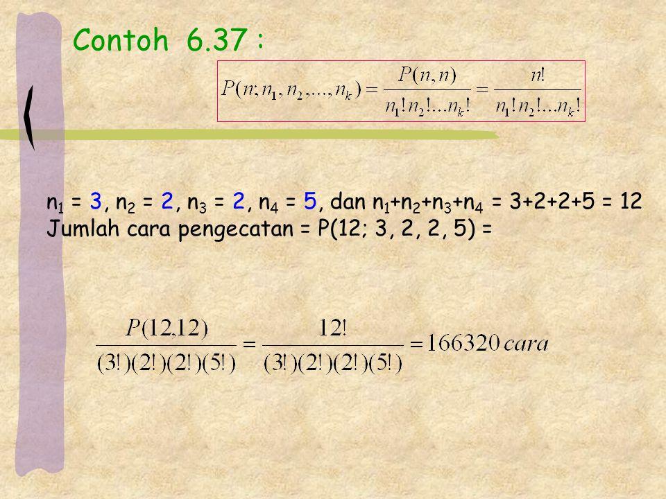 Contoh 6.37 : n 1 = 3, n 2 = 2, n 3 = 2, n 4 = 5, dan n 1 +n 2 +n 3 +n 4 = 3+2+2+5 = 12 Jumlah cara pengecatan = P(12; 3, 2, 2, 5) =