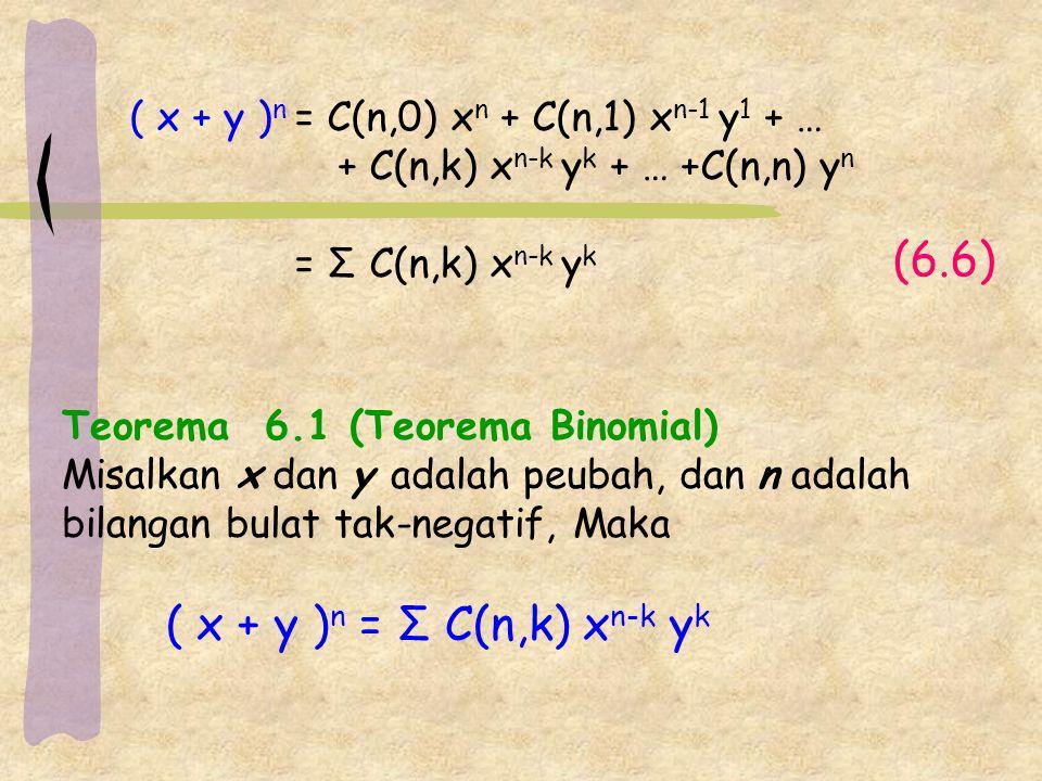 ( x + y ) n = C(n,0) x n + C(n,1) x n-1 y 1 + … + C(n,k) x n-k y k + … +C(n,n) y n = Σ C(n,k) x n-k y k (6.6) Teorema 6.1 (Teorema Binomial) Misalkan x dan y adalah peubah, dan n adalah bilangan bulat tak-negatif, Maka ( x + y ) n = Σ C(n,k) x n-k y k