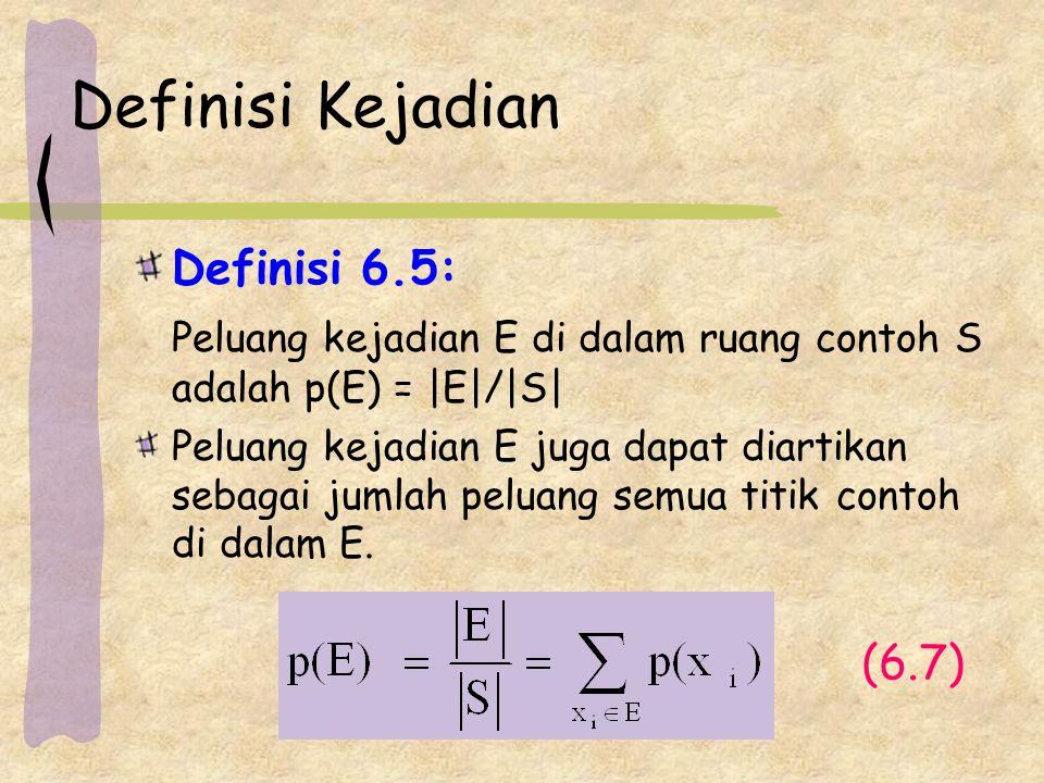 Definisi Kejadian Definisi 6.5: Peluang kejadian E di dalam ruang contoh S adalah p(E) = |E|/|S| Peluang kejadian E juga dapat diartikan sebagai jumlah peluang semua titik contoh di dalam E.