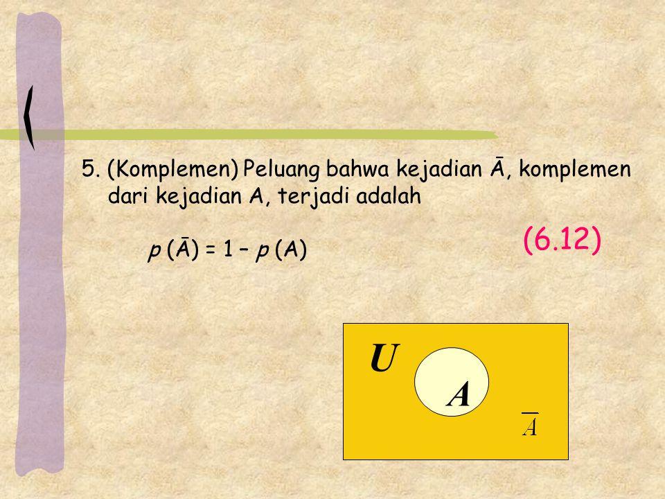5. (Komplemen) Peluang bahwa kejadian Ā, komplemen dari kejadian A, terjadi adalah p (Ā) = 1 – p (A) (6.12) U A