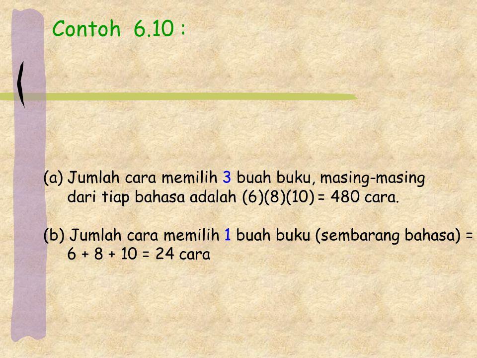 Contoh 6.19 : Berapa banyak kata yang terbentuk dari kata BOSAN .