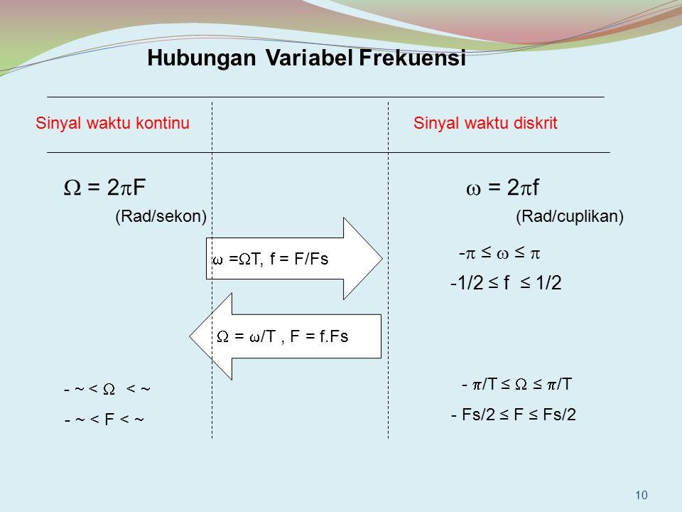 Hubungan Variabel Frekuensi Sinyal waktu kontinu Sinyal waktu diskrit  = 2  F  = 2  f (Rad/sekon) (Rad/cuplikan)  =  T, f = F/Fs -  ≤  ≤  -1/