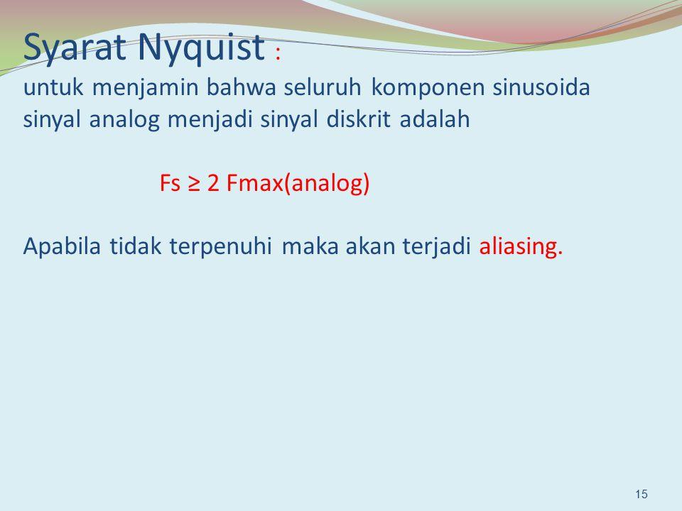 Syarat Nyquist : untuk menjamin bahwa seluruh komponen sinusoida sinyal analog menjadi sinyal diskrit adalah Fs ≥ 2 Fmax(analog) Apabila tidak terpenu