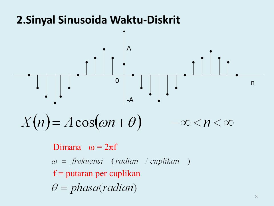 2.Sinyal Sinusoida Waktu-Diskrit A 0 n -A Dimana ω = 2πf f = putaran per cuplikan 3