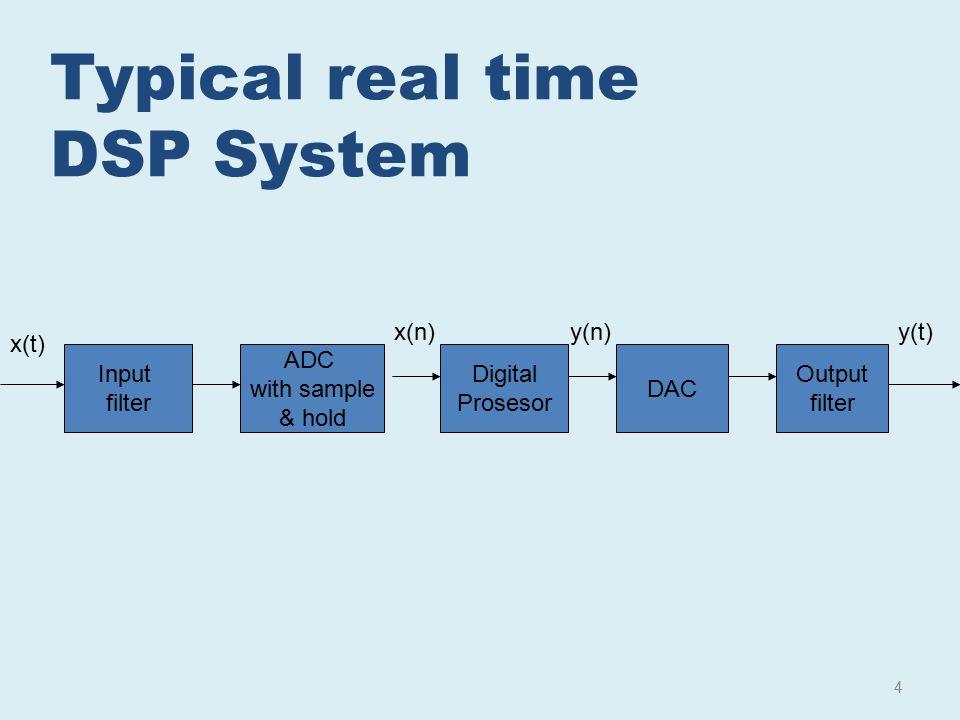 Analog to Digital converter Pencuplikan Kuantisasi Pengkodeaan Sinyal Digital Sinyal TerkuantisasiSinyal Waktu DiskritSinyal Analog 01011…..
