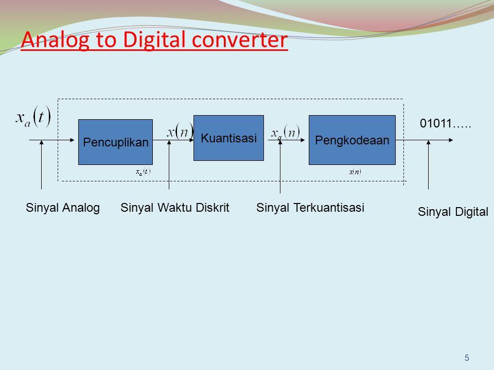 Analog to Digital converter Pencuplikan Kuantisasi Pengkodeaan Sinyal Digital Sinyal TerkuantisasiSinyal Waktu DiskritSinyal Analog 01011….. 5
