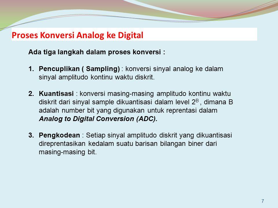 Proses Konversi Analog ke Digital Ada tiga langkah dalam proses konversi : 1.Pencuplikan ( Sampling) : konversi sinyal analog ke dalam sinyal amplitud
