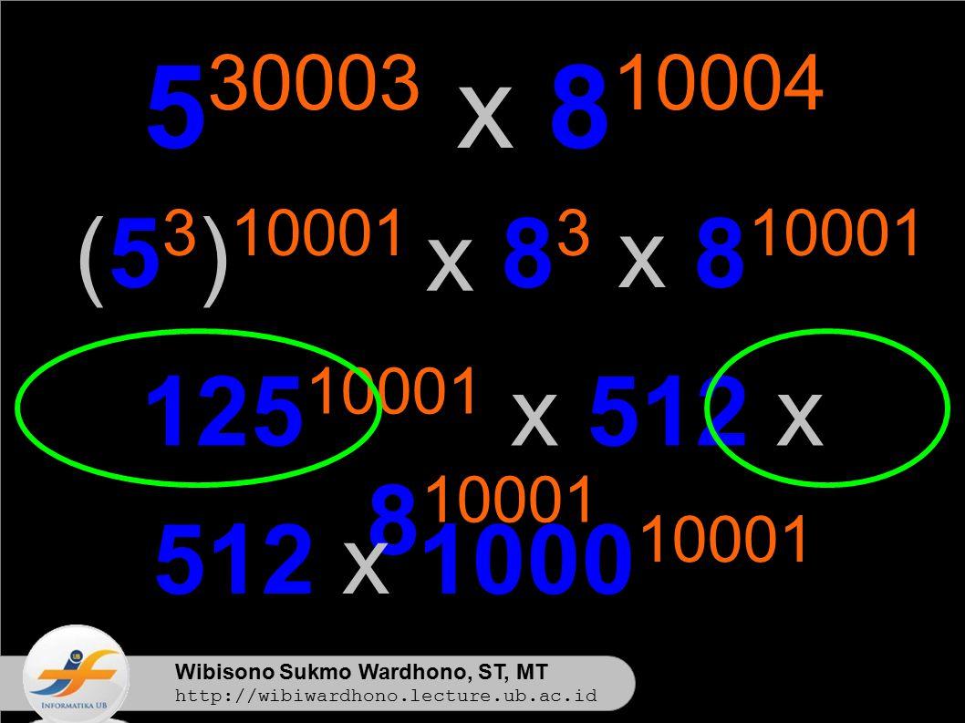 Wibisono Sukmo Wardhono, ST, MT http://wibiwardhono.lecture.ub.ac.id 5 30003 x 8 10004 125 10001 x 512 x 8 10001 512 x 1000 10001 (5 3 ) 10001 x 8 3 x 8 10001