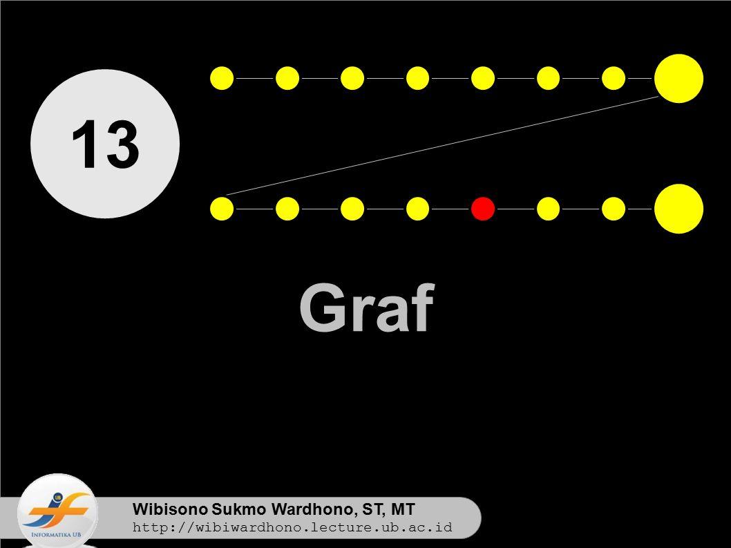 Wibisono Sukmo Wardhono, ST, MT http://wibiwardhono.lecture.ub.ac.id 13 Graf