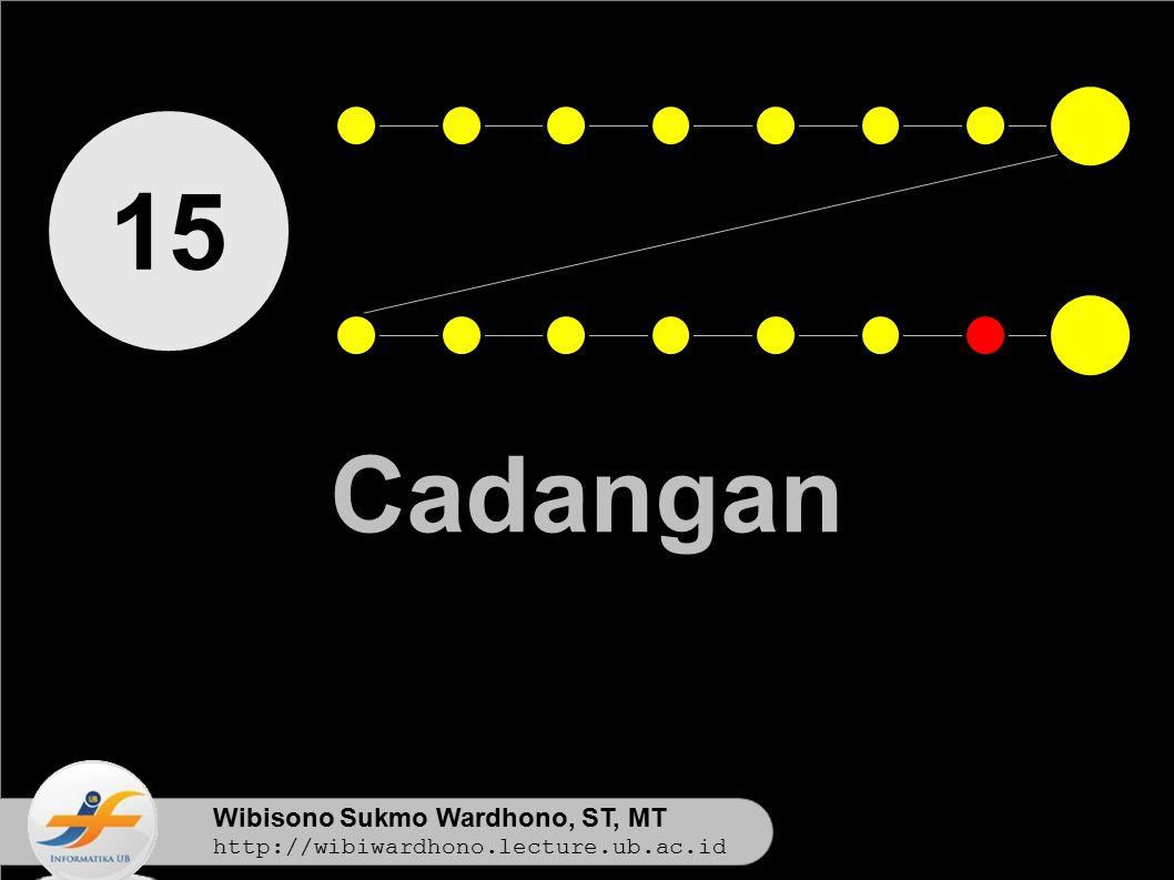 Wibisono Sukmo Wardhono, ST, MT http://wibiwardhono.lecture.ub.ac.id 15 Cadangan