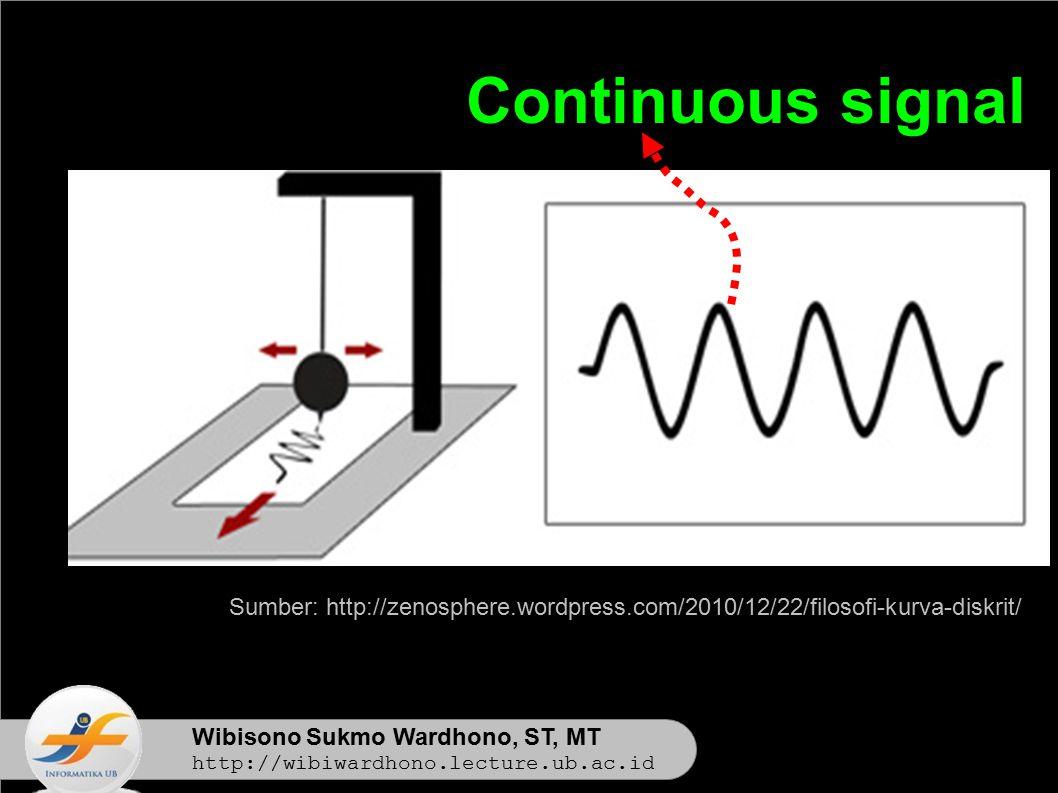 Wibisono Sukmo Wardhono, ST, MT http://wibiwardhono.lecture.ub.ac.id Continuous signal Sumber: http://zenosphere.wordpress.com/2010/12/22/filosofi-kurva-diskrit/