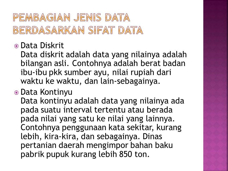  Data Diskrit Data diskrit adalah data yang nilainya adalah bilangan asli. Contohnya adalah berat badan ibu-ibu pkk sumber ayu, nilai rupiah dari wak