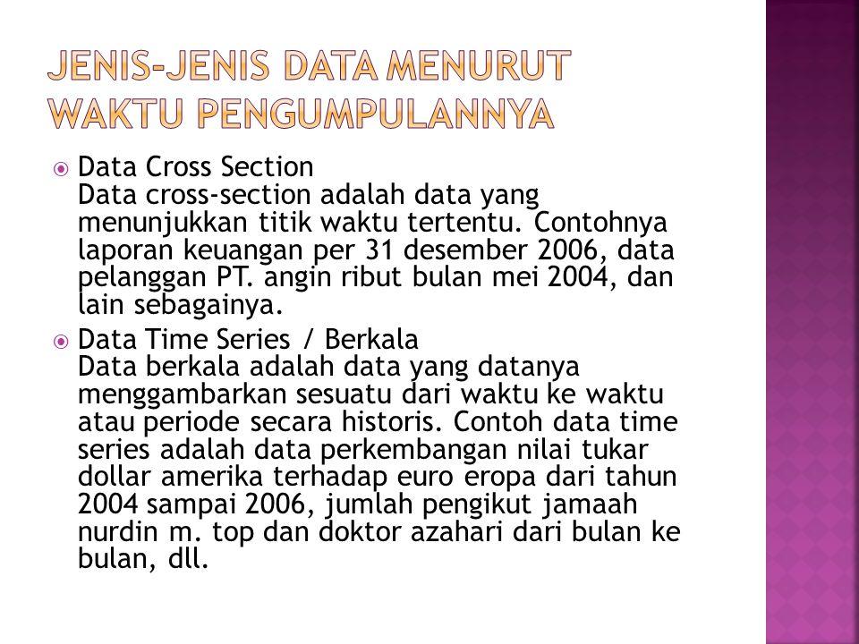  Data Cross Section Data cross-section adalah data yang menunjukkan titik waktu tertentu. Contohnya laporan keuangan per 31 desember 2006, data pelan