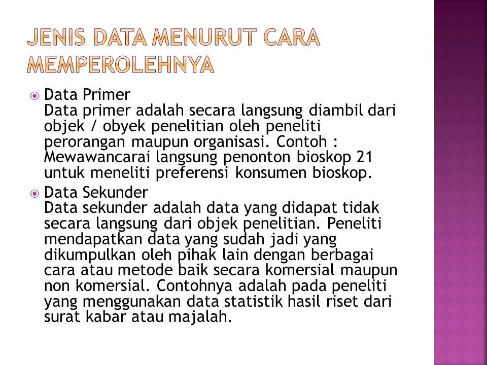  Data Primer Data primer adalah secara langsung diambil dari objek / obyek penelitian oleh peneliti perorangan maupun organisasi. Contoh : Mewawancar