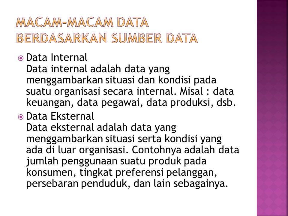  Data Internal Data internal adalah data yang menggambarkan situasi dan kondisi pada suatu organisasi secara internal. Misal : data keuangan, data pe