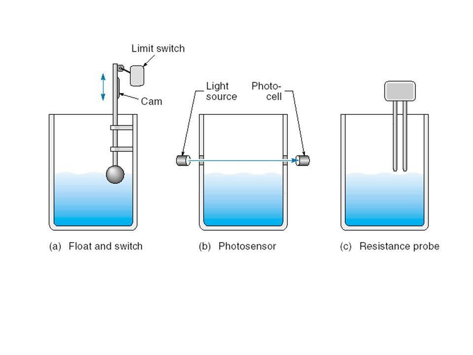 Sensor Level Kontinu Menghasilkan sinyal yang proporsional terhadap level cairan.