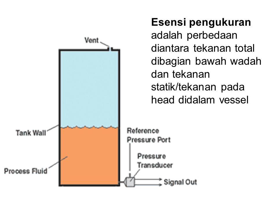Kelebihan : Tidak memakai sistem mekanik Kelemahan : Tidak mengukur level permukaan secara langsung