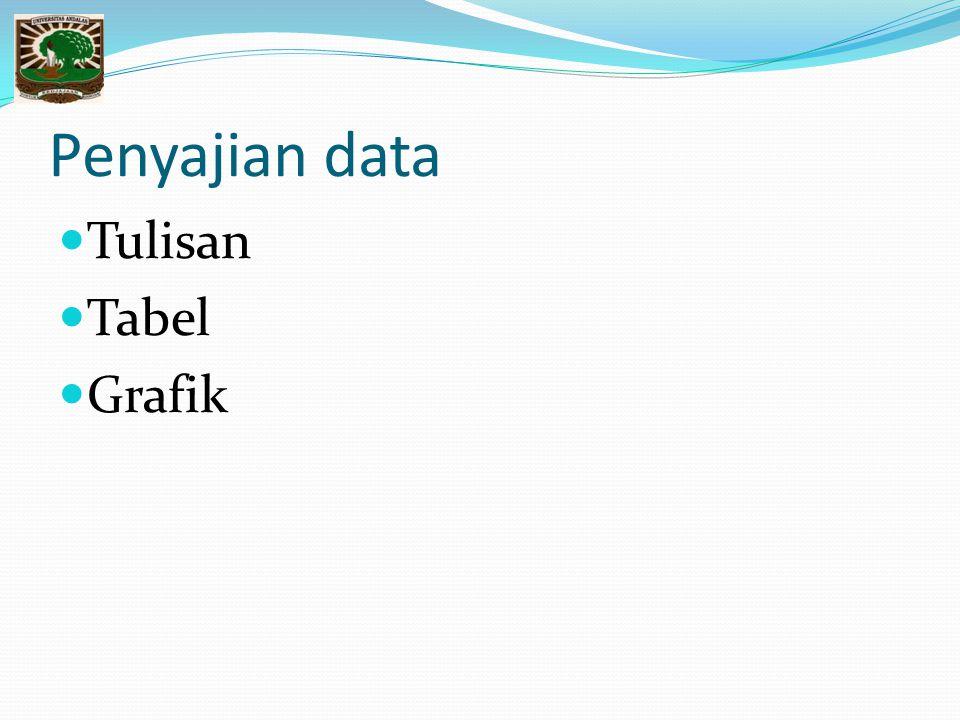 Penyajian data Tulisan Tabel Grafik