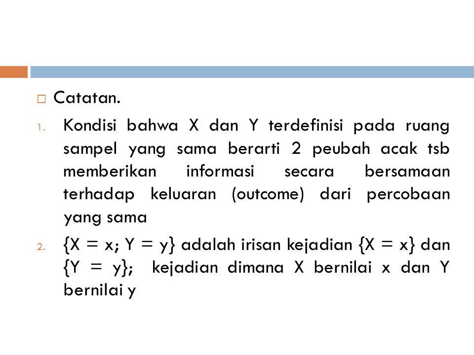  Catatan. 1. Kondisi bahwa X dan Y terdefinisi pada ruang sampel yang sama berarti 2 peubah acak tsb memberikan informasi secara bersamaan terhadap k