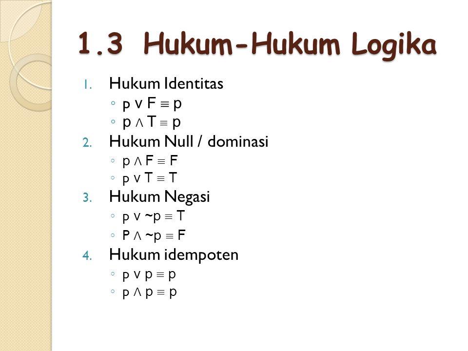1.3Hukum-Hukum Logika 1. Hukum Identitas ◦ p ν F  p ◦ p Λ T  p 2. Hukum Null / dominasi ◦ p Λ F  F ◦ p ν T  T 3. Hukum Negasi ◦ p ν ~p  T ◦ P Λ ~