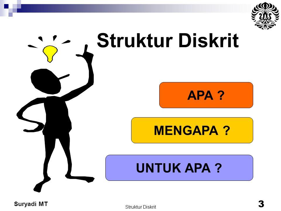 Suryadi MT Struktur Diskrit 3 APA ? MENGAPA ? UNTUK APA ?