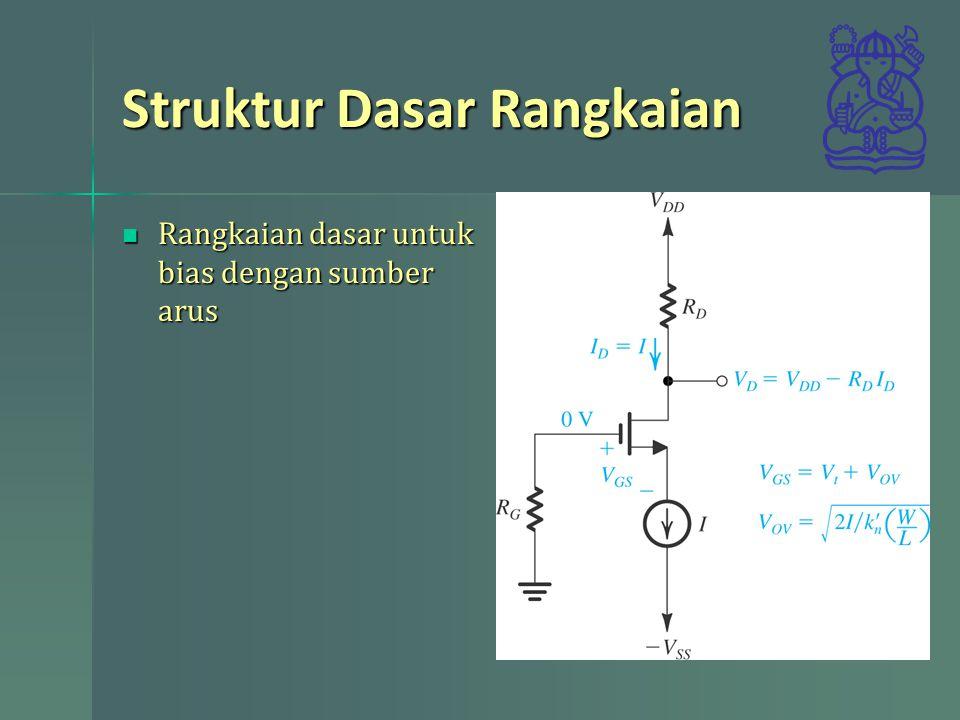Struktur Dasar Rangkaian Rangkaian dasar untuk bias dengan sumber arus Rangkaian dasar untuk bias dengan sumber arus