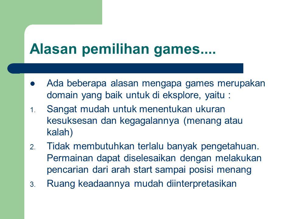 Alasan pemilihan games....