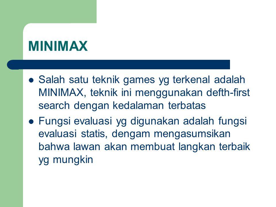 MINIMAX Salah satu teknik games yg terkenal adalah MINIMAX, teknik ini menggunakan defth-first search dengan kedalaman terbatas Fungsi evaluasi yg digunakan adalah fungsi evaluasi statis, dengam mengasumsikan bahwa lawan akan membuat langkan terbaik yg mungkin
