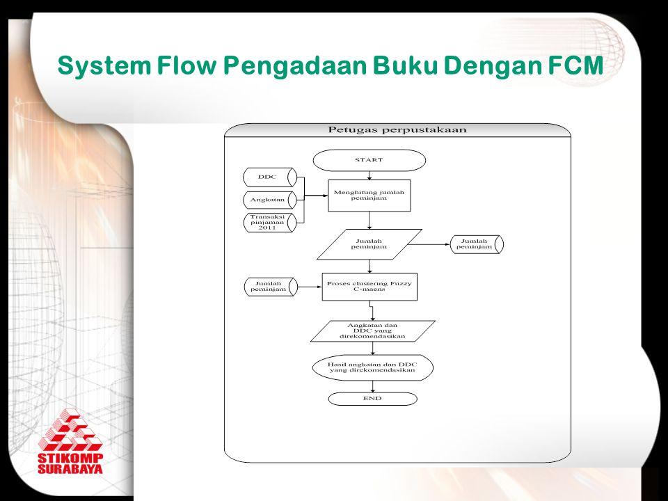 System Flow Pengadaan Buku Dengan FCM