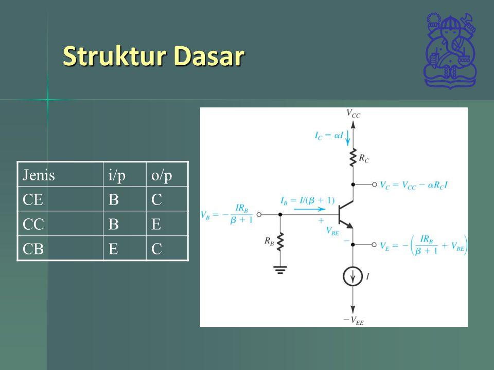 Latihan 6.51 Dengan  =100, Dengan  =100, (a) Tentukan semua tegangan dan arus DC (b) Berapa swing tegangan kolektor maksimum pada kedua arah.