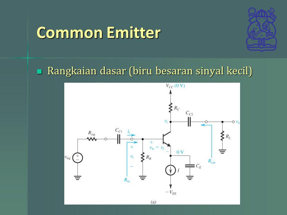 Common Emitter Rangkaian ekivalen sinyal kecil Rangkaian ekivalen sinyal kecil Resistor paralel sbg beban untuk sumber arus dependen Resistor paralel, Bila input nol sumber arus dependen juga nol atau rangkaian terbuka Resistansi input dan resistansi sumber sinyal membagi tegangan Input sumber sinyal