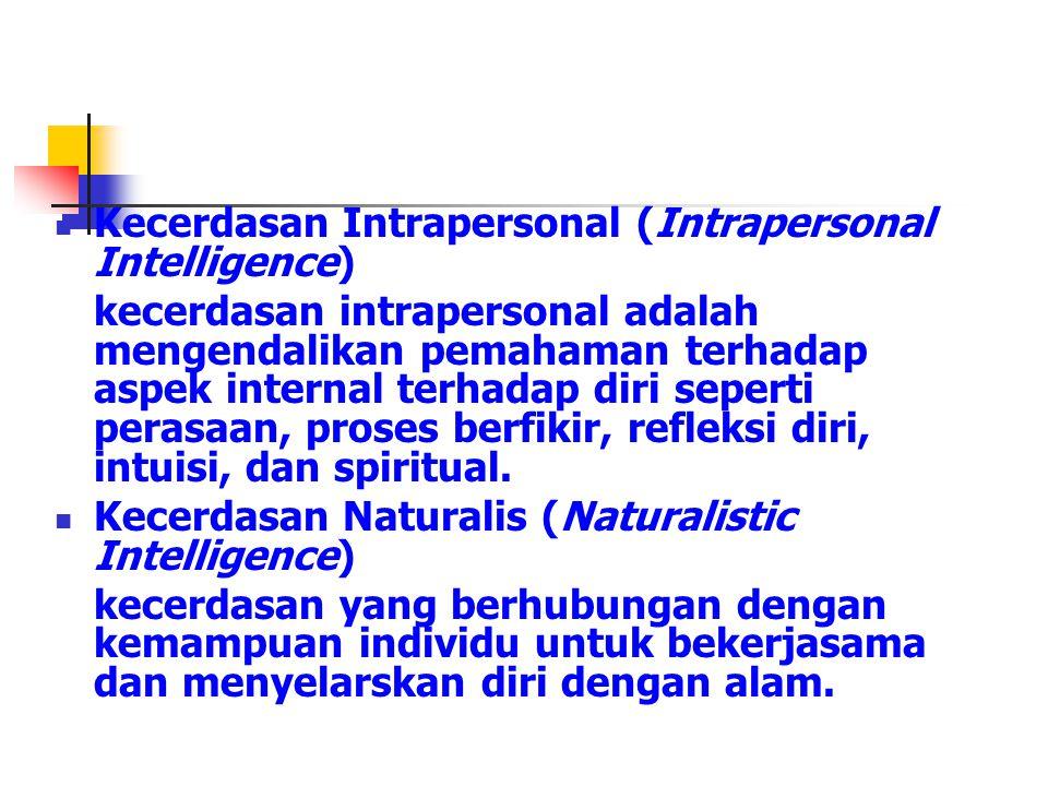 Kecerdasan Intrapersonal (Intrapersonal Intelligence) kecerdasan intrapersonal adalah mengendalikan pemahaman terhadap aspek internal terhadap diri se