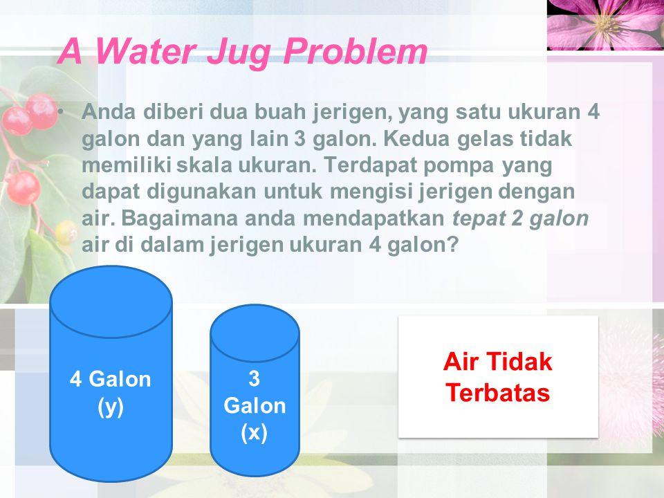 A Water Jug Problem Anda diberi dua buah jerigen, yang satu ukuran 4 galon dan yang lain 3 galon.