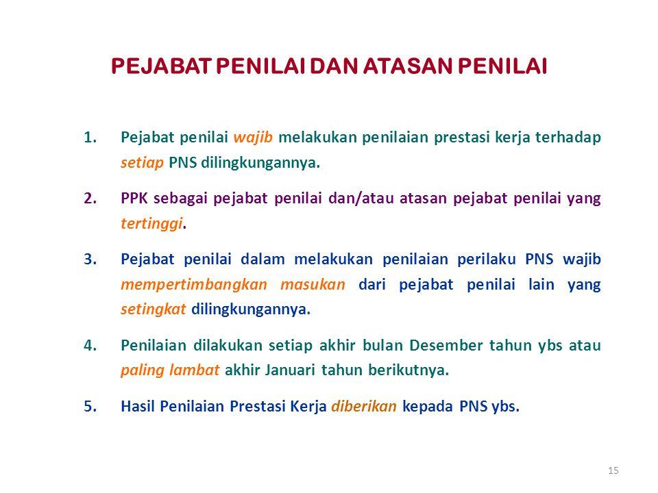 15 PEJABAT PENILAI DAN ATASAN PENILAI 1.Pejabat penilai wajib melakukan penilaian prestasi kerja terhadap setiap PNS dilingkungannya.