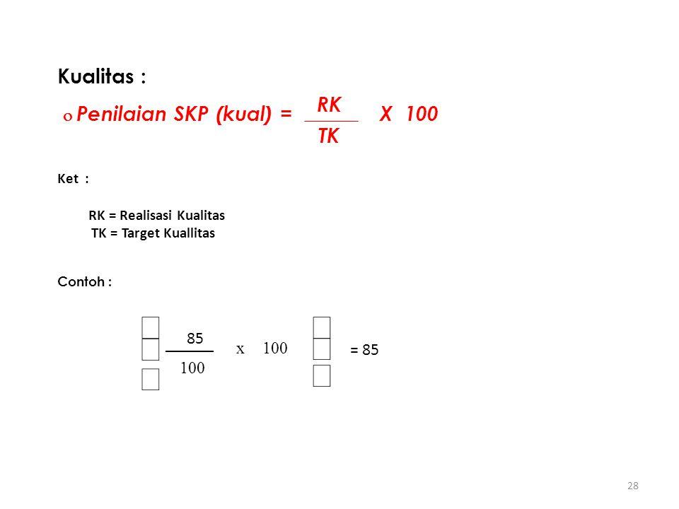28 Kualitas :  Penilaian SKP (kual) = X 100 Ket : RK = Realisasi Kualitas TK = Target Kuallitas Contoh : RK TK       100 x 8585 = 85