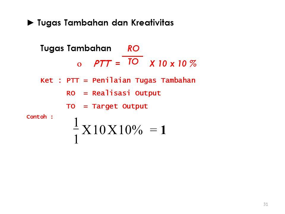 31 ► Tugas Tambahan dan Kreativitas Tugas Tambahan  PTT = X 10 x 10 % Ket : PTT = Penilaian Tugas Tambahan RO = Realisasi Output TO = Target Output Contoh : RO TO 10% X 10 X 1 1 = 1