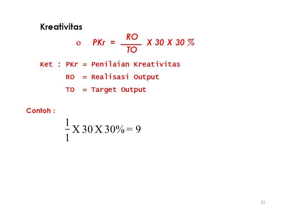 32 Kreativitas  PKr = X 30 X 30 % Ket : PKr = Penilaian Kreativitas RO = Realisasi Output TO = Target Output Contoh : RO TO = 9 30% X 30 X 1 1