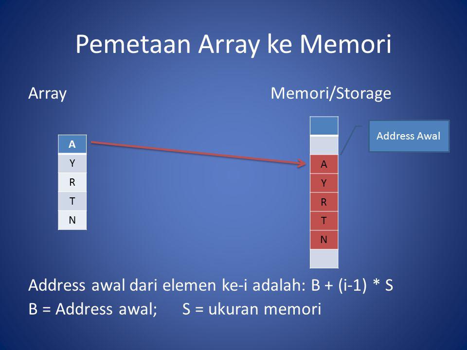 Pemetaan Array ke Memori ArrayMemori/Storage Address awal dari elemen ke-i adalah: B + (i-1) * S B = Address awal; S = ukuran memori A Y R T N A Y R T
