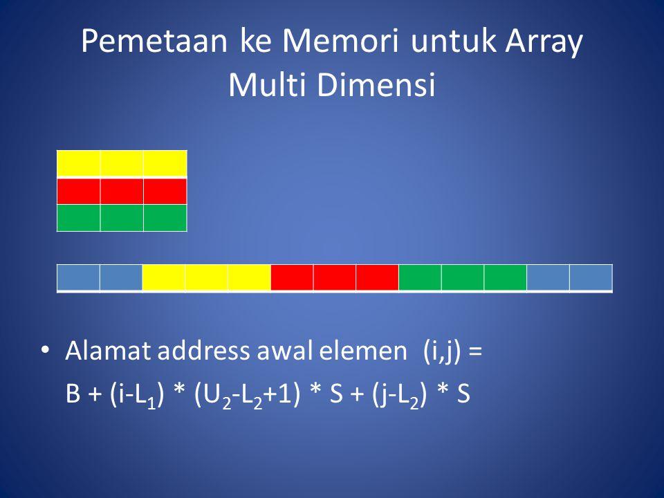 Pemetaan ke Memori untuk Array Multi Dimensi Alamat address awal elemen (i,j) = B + (i-L 1 ) * (U 2 -L 2 +1) * S + (j-L 2 ) * S