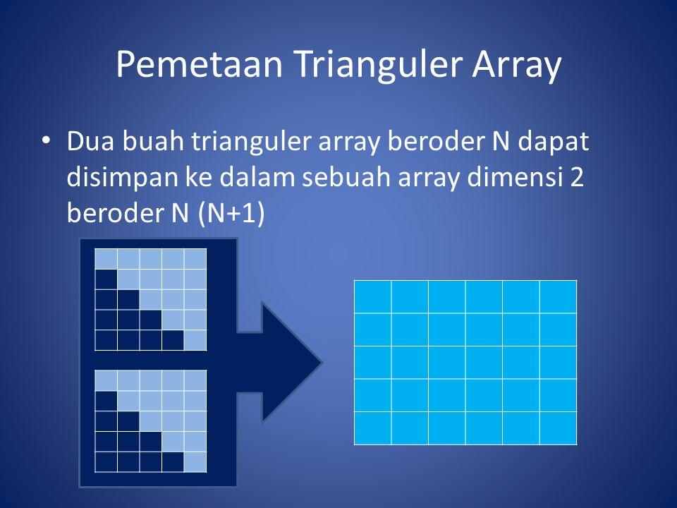 Pemetaan Trianguler Array Dua buah trianguler array beroder N dapat disimpan ke dalam sebuah array dimensi 2 beroder N (N+1)