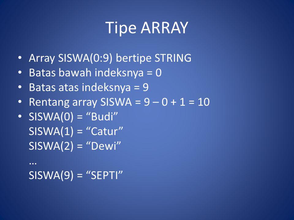 """Tipe ARRAY Array SISWA(0:9) bertipe STRING Batas bawah indeksnya = 0 Batas atas indeksnya = 9 Rentang array SISWA = 9 – 0 + 1 = 10 SISWA(0) = """"Budi"""" S"""