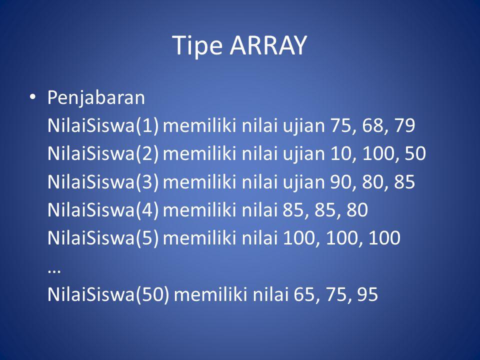 Tipe ARRAY Nilai untuk tiap siswa dibuatkan tipe array Ujian(1:3) bertipe Integer Sedangkan, tipe untuk NilaiSiswa adalah NilaiSiswa(1:50) bertipe Ujian(1:3) 1 2 3 … 50 756879 1010050 908085 657595 756879 1010050 908085 ……… 657595