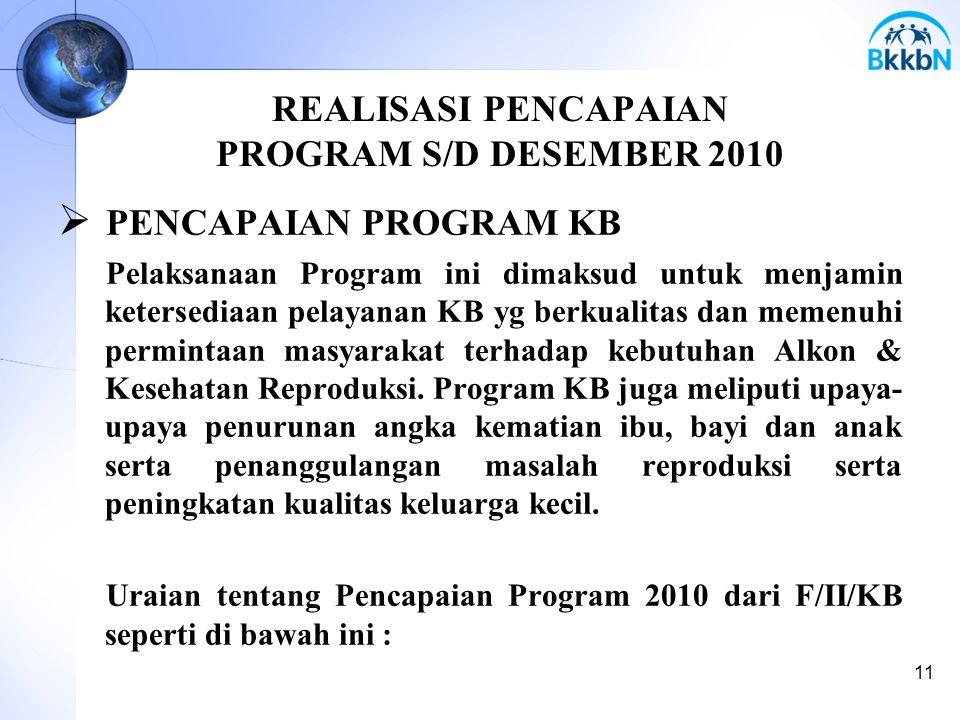 REALISASI PENCAPAIAN PROGRAM S/D DESEMBER 2010  PENCAPAIAN PROGRAM KB Pelaksanaan Program ini dimaksud untuk menjamin ketersediaan pelayanan KB yg be