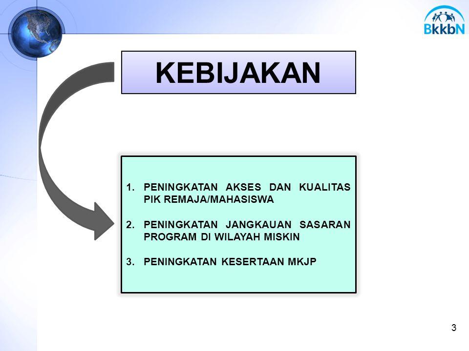 3 KEBIJAKAN 1.PENINGKATAN AKSES DAN KUALITAS PIK REMAJA/MAHASISWA 2.PENINGKATAN JANGKAUAN SASARAN PROGRAM DI WILAYAH MISKIN 3.PENINGKATAN KESERTAAN MK