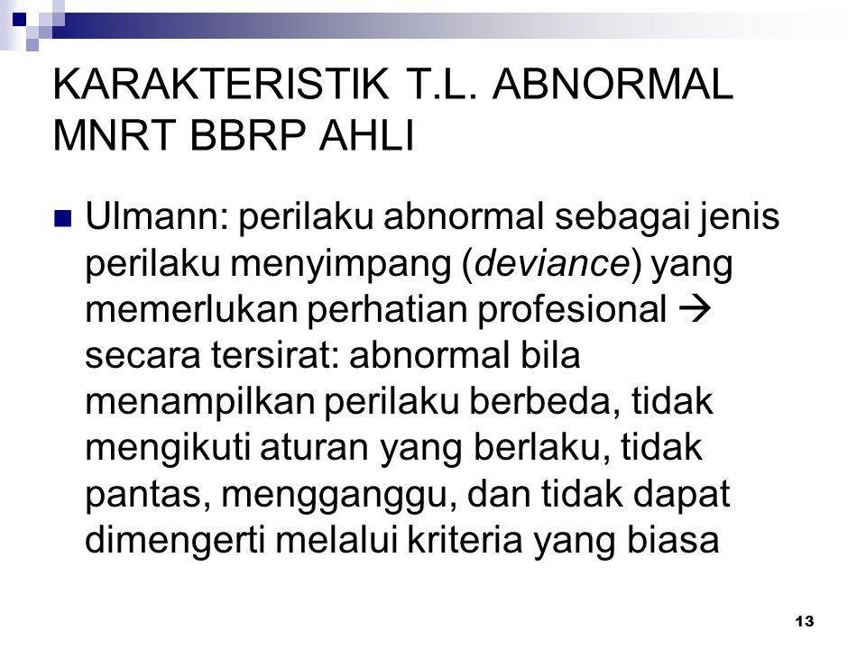 KARAKTERISTIK T.L. ABNORMAL MNRT BBRP AHLI Ulmann: perilaku abnormal sebagai jenis perilaku menyimpang (deviance) yang memerlukan perhatian profesiona